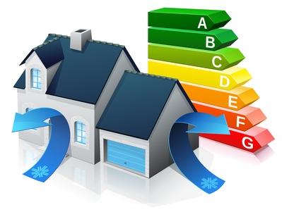 Bilan énergétique efficacité énergétique - Art éco électricité